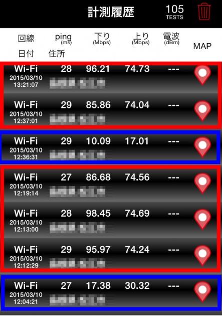 iPhone5sでの速度比較